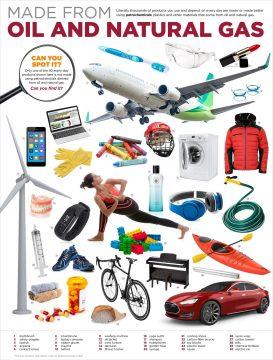 Petroleum Products image